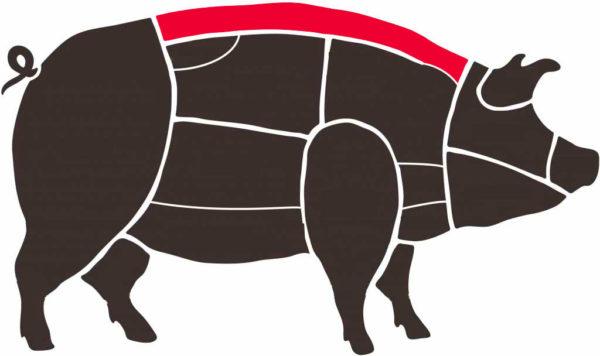 Lomo fresco en cerdo ibérico