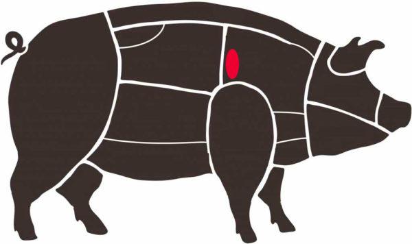 Pluma en cerdo ibérico